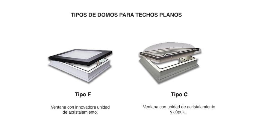 Caracter sticas de las ventanas para cubiertas planas tipo for Ventanas para techos planos argentina